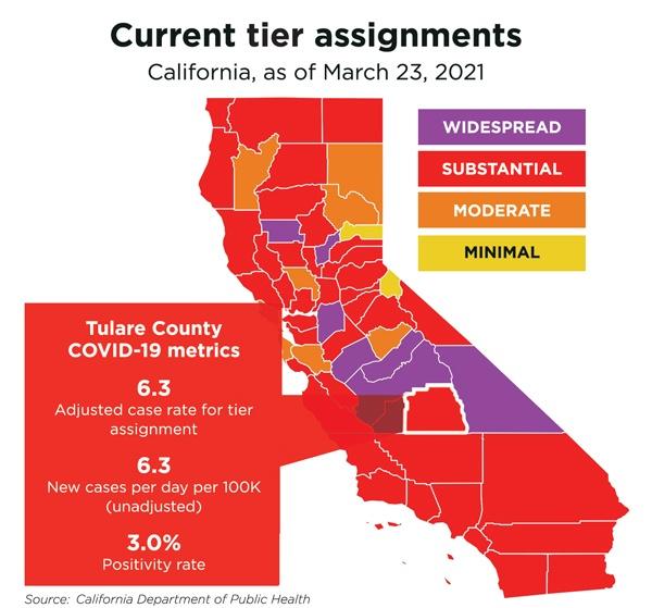 rp-covid-map_color_3-23-21_california